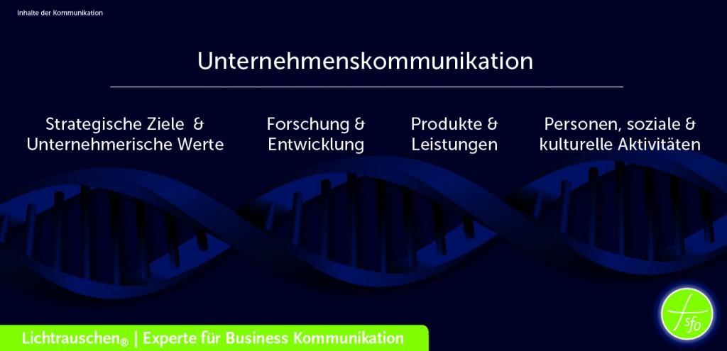 Ziele der Unternehmenskommunikations mit dem Erfolgsfaktor Business DNA