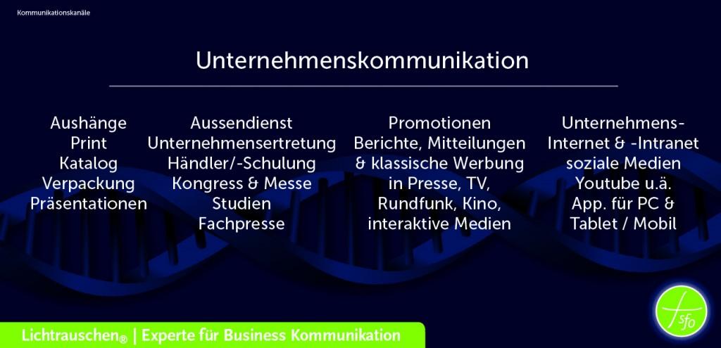 Unternehmenskommunikations mit dem Erfolgsfaktor Business DNA
