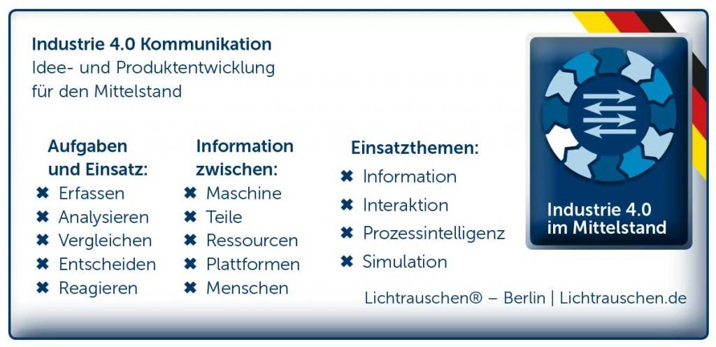Industrie 4.0 Kommunikation Idee- und Produktentwicklung für den Mittelstand